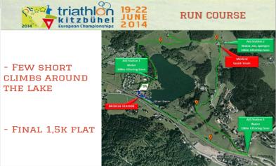 Run course Kitz